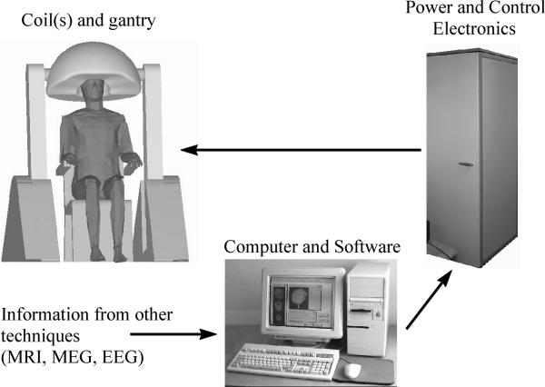 Sat essay writing paper pdf image 1